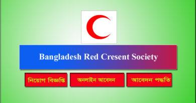 Red Cresent Job Circular 2021