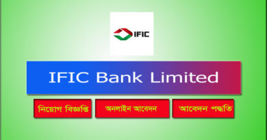 IFIC Bank Limited