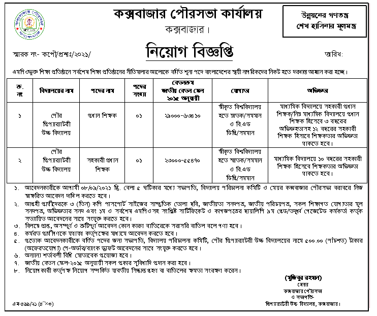 Coxsbazar Municipality Office Job Circular 2021