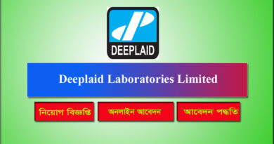 Deeplaid Laboratories Limited Job Circular 2021
