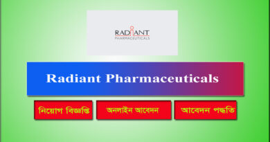 Radiant Pharmaceuticals