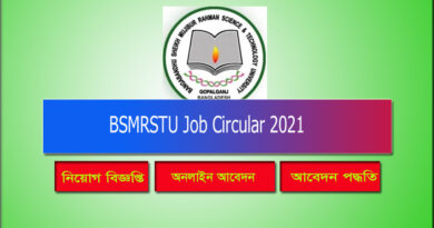 BSMRSTU Job Circular 2021