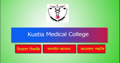 Kustia Medical College Job Circular 2021