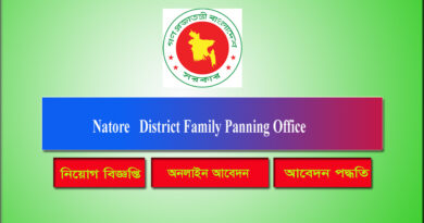Natore District Family Planning Office
